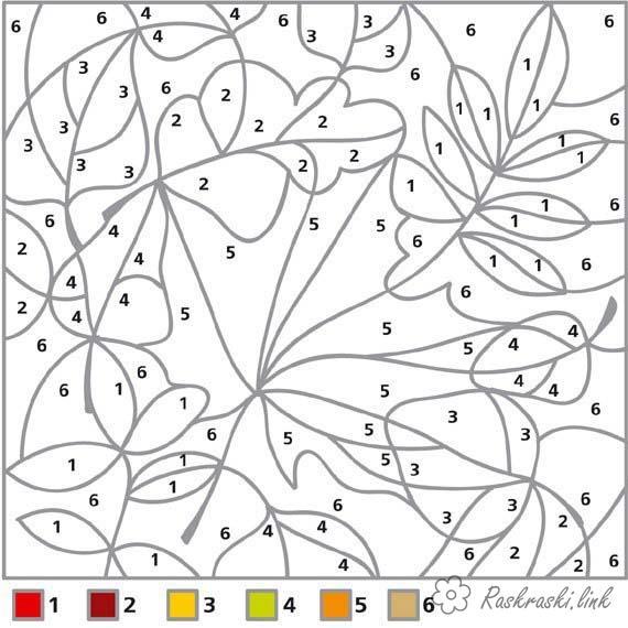 Розмальовки Математичні розмальовки для дошкільнят Розфарбуй по цифрах