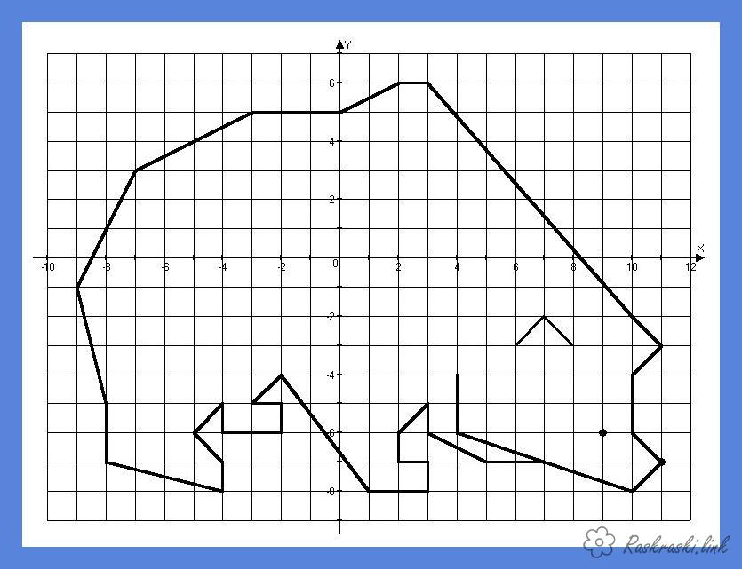 Coloring bear Bear Graphic dictation