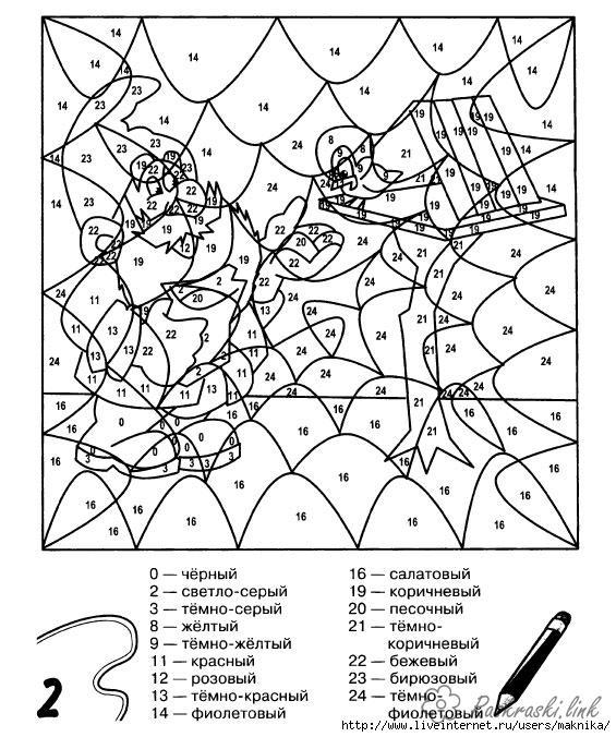 Розмальовки номерами розмальовки для дітей, розмальовки за номерами