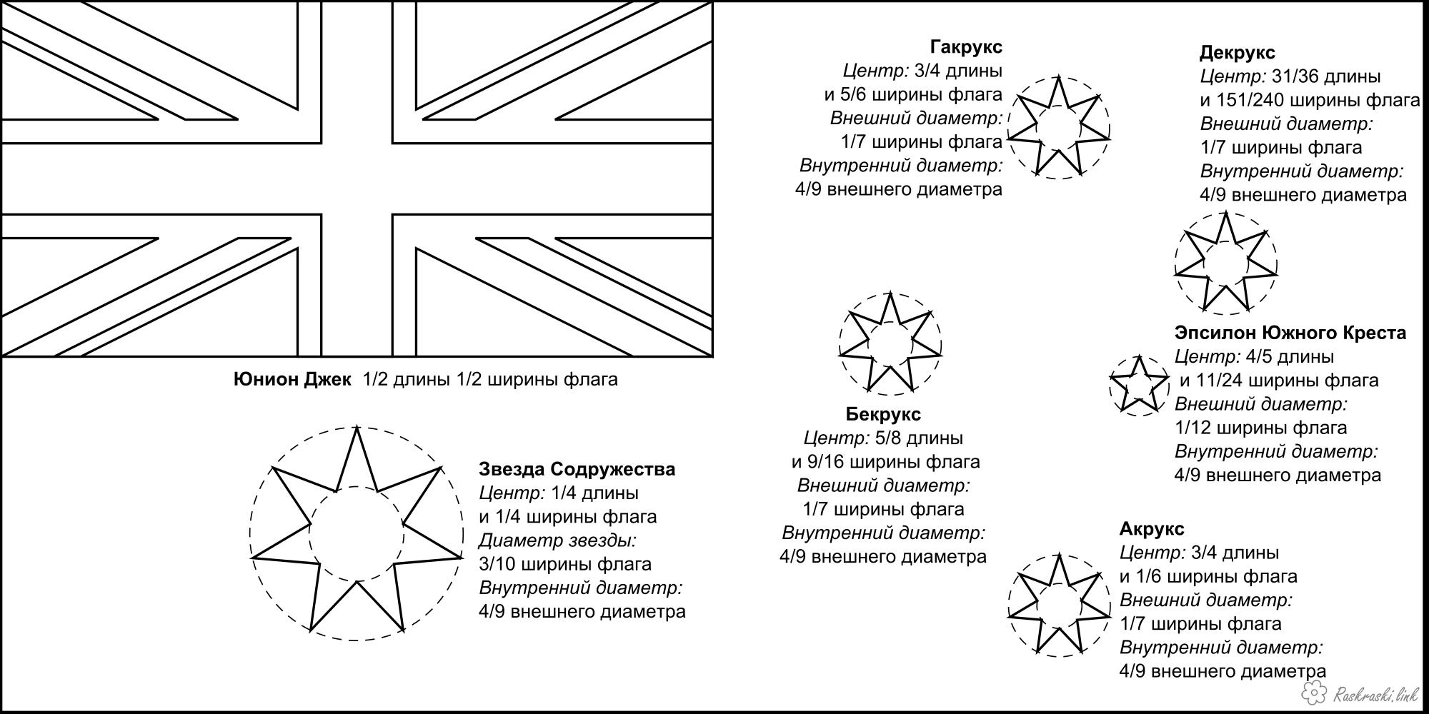 Coloring Flags and emblems of different Starn