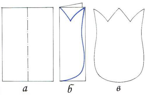 Розмальовки Квіти шаблони для вирізання бутон тюльпана вирізаємо з паперу за шаблоном