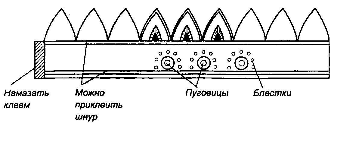 Розмальовки Корона  шаблон корони з паперу, шаблон для корони